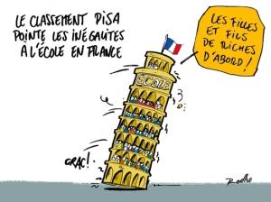 La France, championne des inégalités scolaires © Rodho.