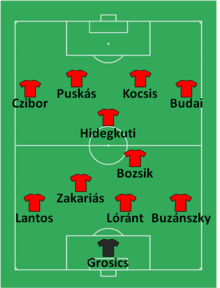 england-hungary_1953_hungarian_4-2-4_formation